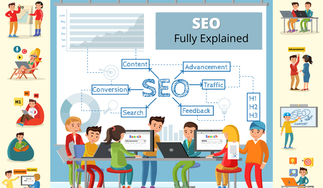 What Is SEO? How Does It work